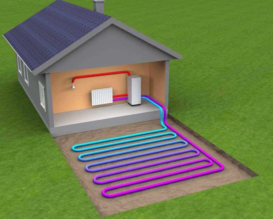 Альтернативные способы отопления дома