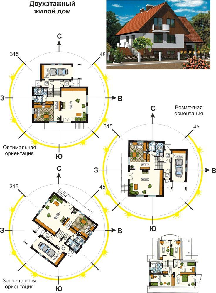 Ошибки при проектировании загородного дома