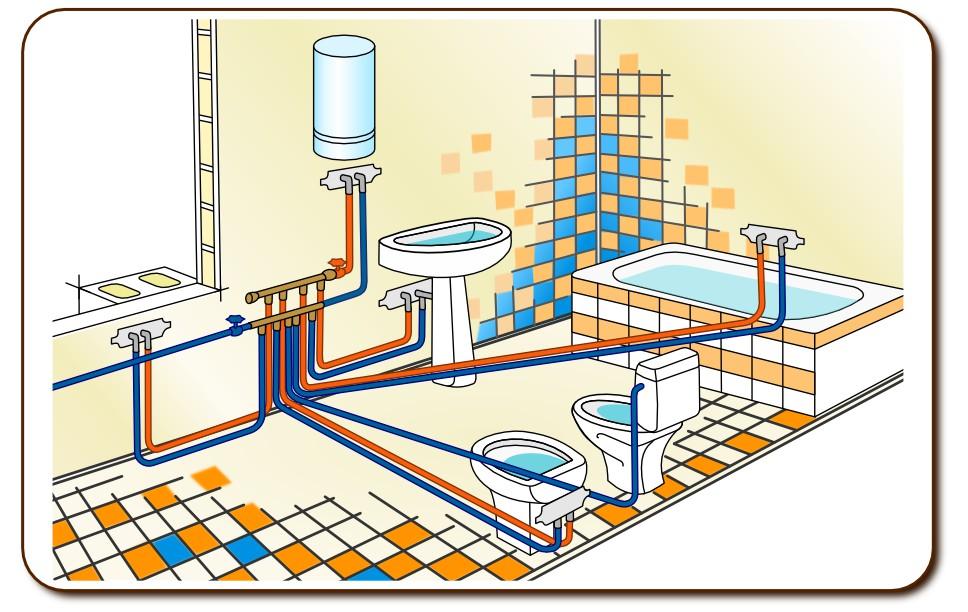 Домашние сантехнические системы