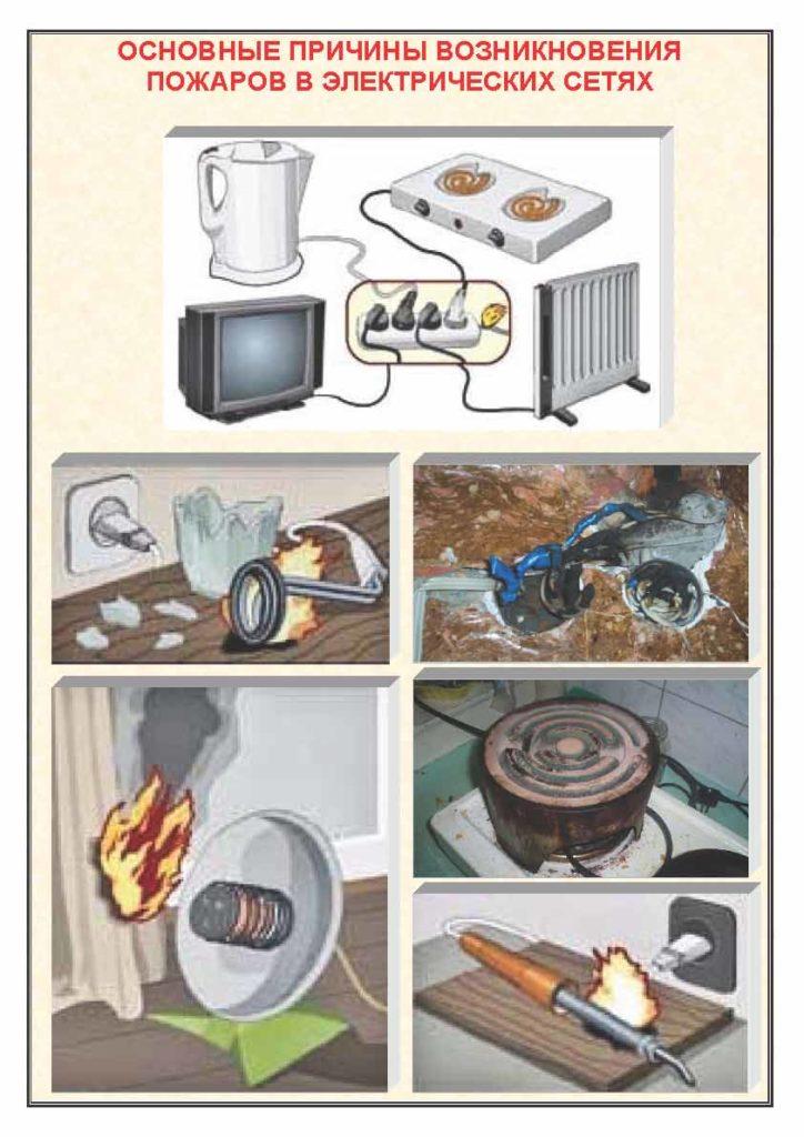 Как предотвратить пожары от электричества