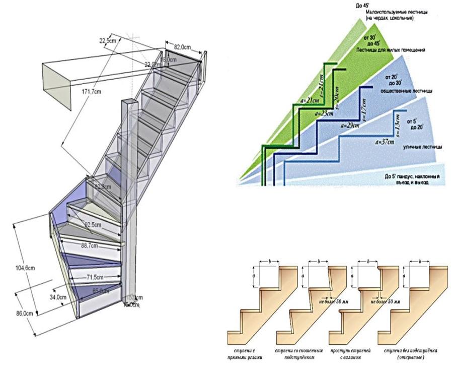 Лестница своими руками
